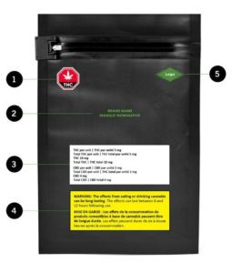 How to Read Cannabis Labels